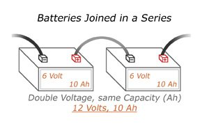 conectar baterias serie